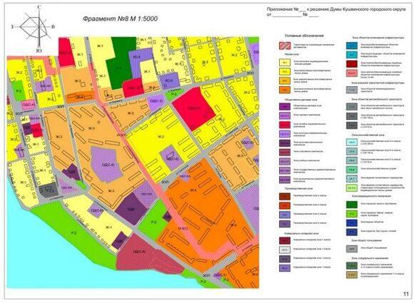 виды разрешенного использования земельных участков в границах населенного пункта